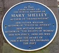 Mary Shelley died here.