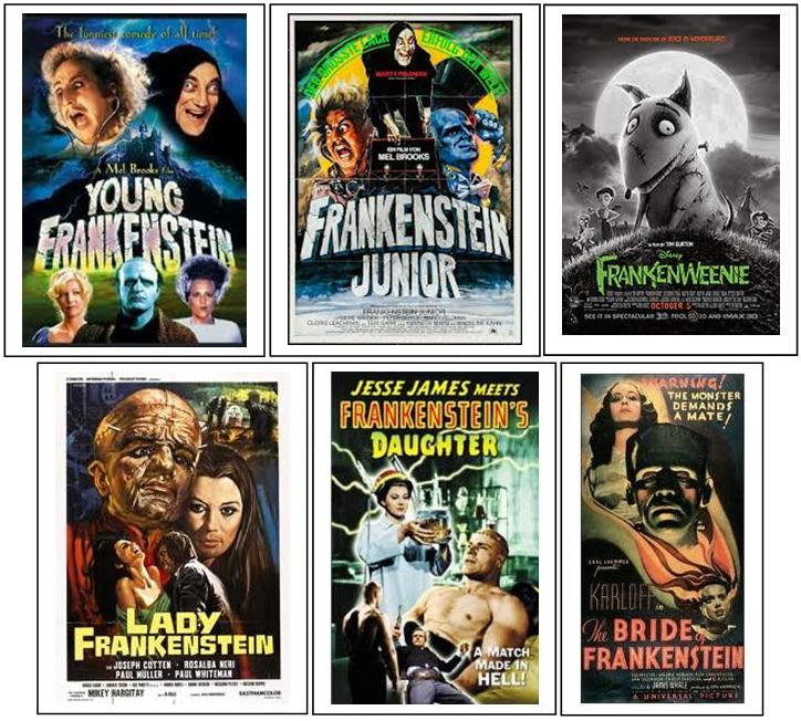 Frankenstein Selected Movies Posters 2