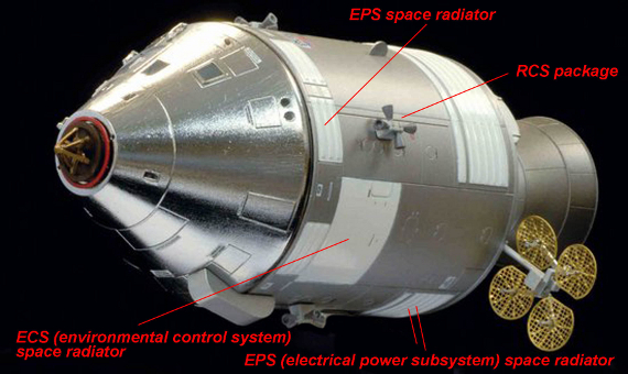Apollo space radiators 21