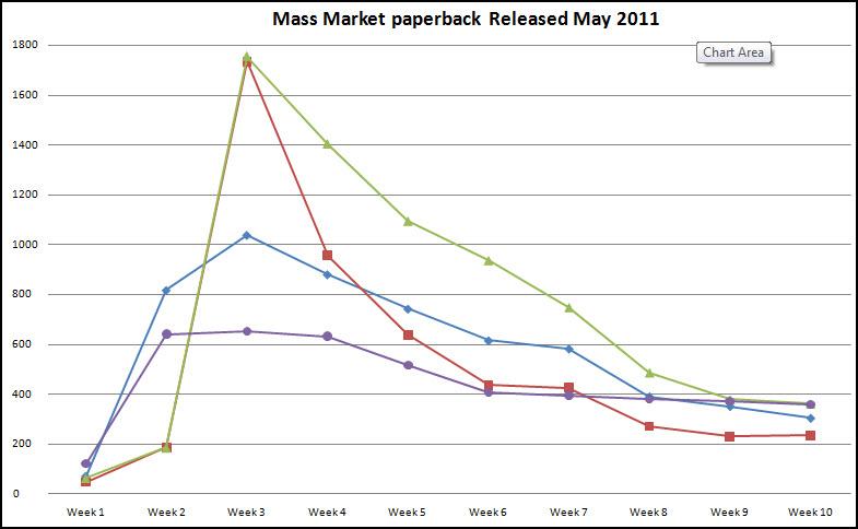 mass_market