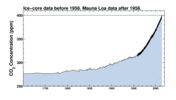 Image: Scripps Institution of Oceanography, University of California-San Diego