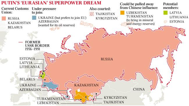eurasian union
