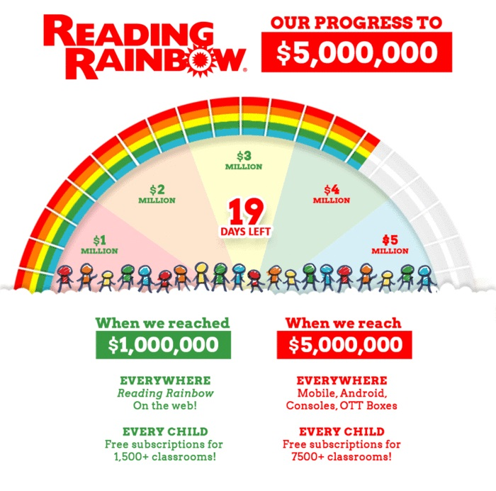 reading_rainbow3