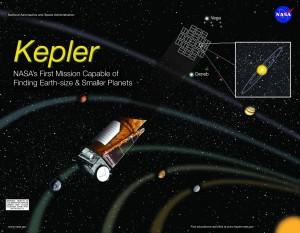 KeplerPosterMedium-759053