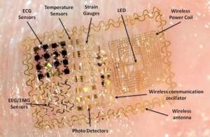 Electronic Tattoo