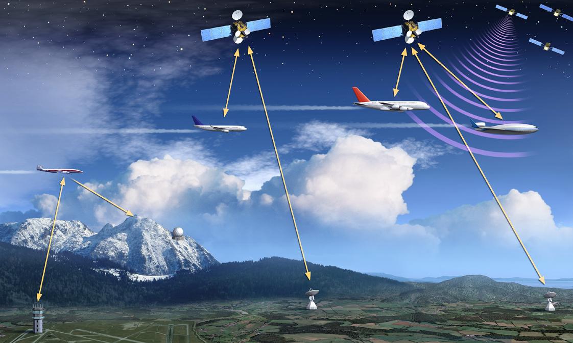 Space based air traffic control ESA