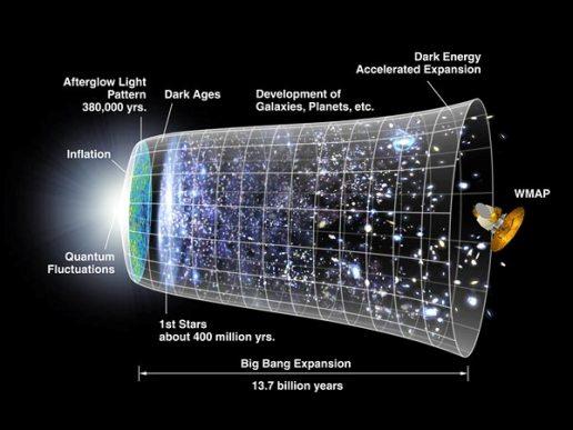 dark-energy-diagram-]