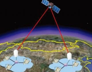 Beam Me Down: Chinese Quantum Entanglement