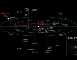 Scientists contact Luyten's star and hope it won't trigger an invasion of Earth