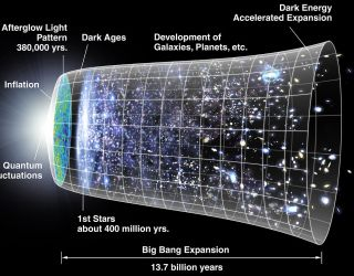 Are the outer edges of the universe moving faster than the speed of light?