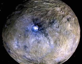 Solar System Tour – Dwarf Planets